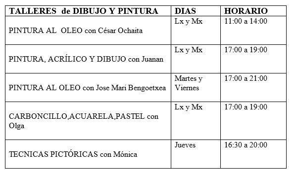lista_horario_talleres